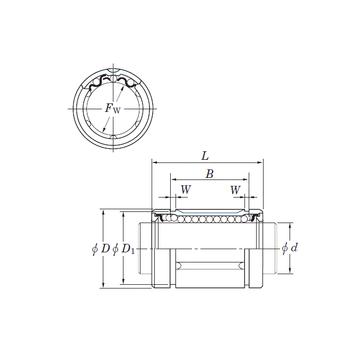 SDE20MG KOYO Linear Bearings